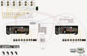 wild lion software structured wiring