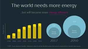 Bad Energy by Eu Malta U201cgood On Biodiversity Bad On Energy And Climate