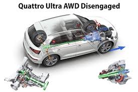 audi quattro all wheel drive what you need to about audi s quattro ultra all wheel