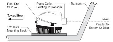 attwood bilge pump wiring diagram user guide