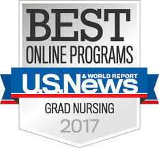 Utmb Help Desk Of Nursing At The University Of Texas Medical Branch