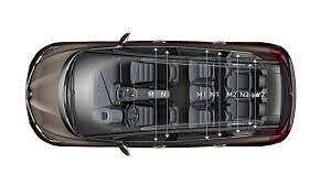 Renault Scenic 2005 Interior Dimensions All New Grand Scenic Cars Renault Uk