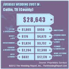 cost of wedding flowers how much should my wedding cost posh floral designs