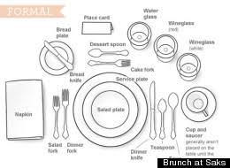 how to set table how to set a restaurant table my web value