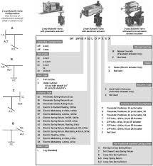 belimo actuators wiring diagram gooddy org