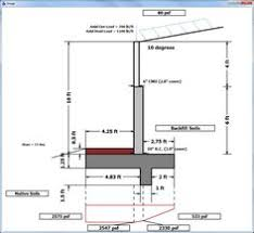 Block Retaining Wall Design Calculations Httpultimaterpmodus - Design of a retaining wall