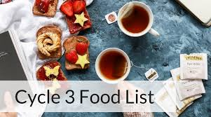 17 day diet cycle 3 food list my 17dd blog