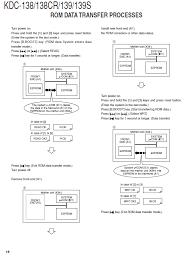 kenwood kdc 139 service manual pdf download