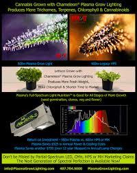 best hps grow lights grow light grow lights grow lighting lettuce