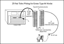 how to wire a 66 block u2013 readingrat net