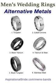 mens wedding band materials 24 99 snake skin etched pattern tungsten ring or106 tungsten