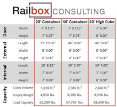 shipping container and storage containers at wholesale