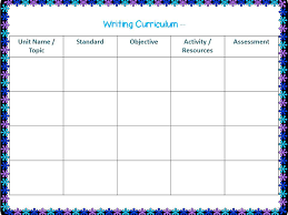 curriculum writing template
