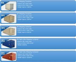 25 best shipping container dimensions ideas on pinterest