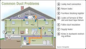 home design hvac home hvac design step measure endearing home hvac design home