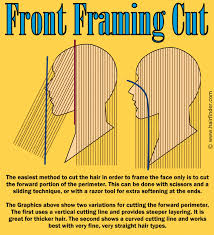 framed face hairstyles how to cut long hair to frame the face and one length at the back