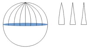 kugeloberfläche kugeloberfläche 100 images vektoranalysis teil 17 aufgabe 22