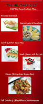 military diet four day off menu 1500 calorie meal plan