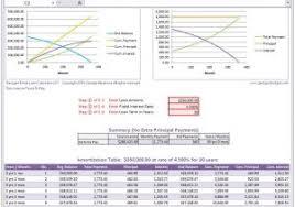 personal loan amortization table 30 year va mortgage rates and home loan amortization formula