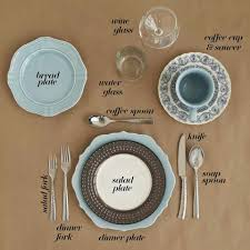 Correct Table Setting by How To Set A Semi Formal Dinner Table Setting Dessert Fork Goes