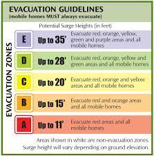 pinellas issues hurricane irma evacuation orders story fox 13
