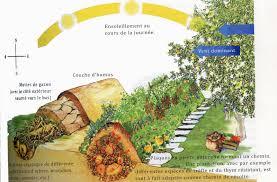 construction d une serre de jardin en bois incroyables comestibles castres techniques et avantages de la