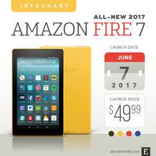 amazon black friday amazon fire amazon fire 7 2017 u2013 tech specs comparisons reviews and more