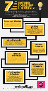 best 25 aba certification ideas on pinterest applied behavior