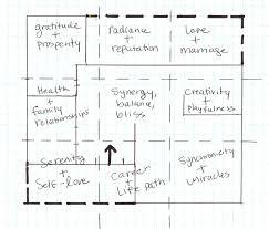 good feng shui house floor plan diy feng shui part 4 how to draw your bagua