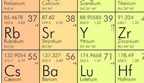 P Table Com Ptable Periodic Table Android Apps On Google Play