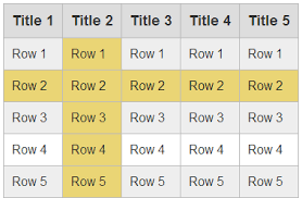 Html Table Row Background Color Jquery Highlight Table Row And Column On Mouseover Jquery 2 Dotnet