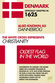Flag Red With White Cross Here U0027s What The Flags Of Different Countries Around The World
