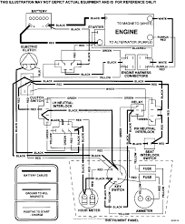 scag ssz 18cv 50000 59999 parts diagram for electrical wiring