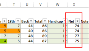 Golf Stat Tracker Spreadsheet Excel Golf Scores Workbook