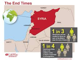 Map Of Syria Conflict by Many Americans Link U S Military Strike In Syria To End Times