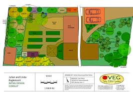 Permaculture Vegetable Garden Layout 28 Farm Layout Design Ideas To Inspire Your Homestead