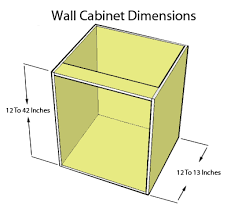 kitchen base cabinet height