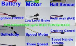 car wiring diagrams explained how to read automotive wiring inside