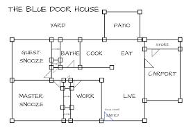 the whole enchilada the blue door house vol 1 u2013 awfully big
