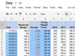 Diet Tracker Spreadsheet The Data Diet How I Lost 60 Pounds A Docs Spreadsheet