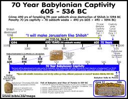 jehoiakim king of judah 609 598 bc seals bulla they u0027re digging