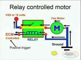 relay current flow u0026 wiring diagrams youtube