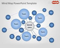 strategy map template powerpoint u2013 5 things to know about download