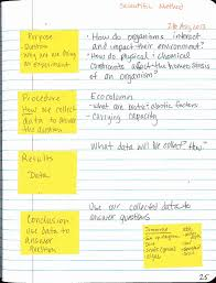 Colon Worksheet Evolution Of The Scientific Method In The Classroom Better