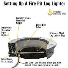 articles with outdoor fire pit log lighter tag marvellous fire