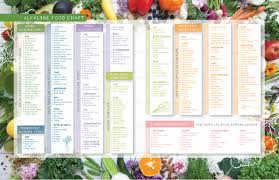 alkaline foods chart the alkaline sisters