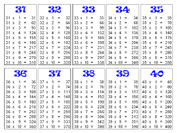 multiplication table free printable multiplication table to 40 x 40 galleryhip the hippest throughout