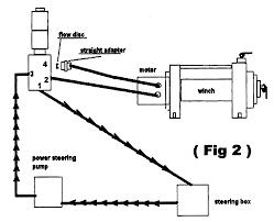 smittybilt xrc8 winch wiring diagram smittybilt wiring diagrams