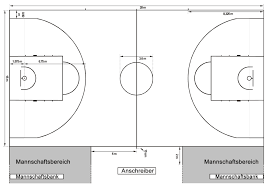 photo dimensions for basketball court images loversiq