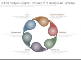 assessment powerpoint templates slides and graphics